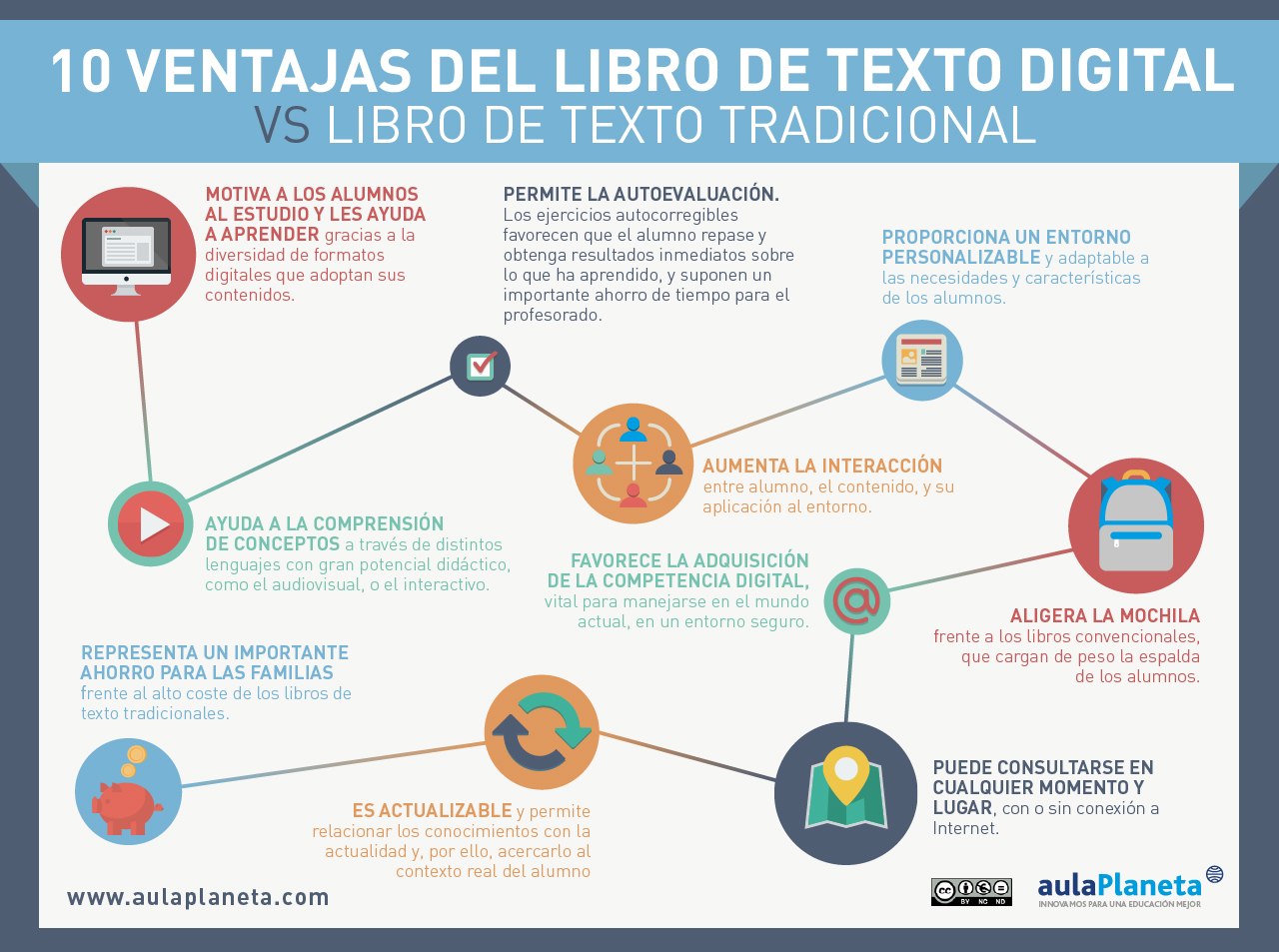 infografia-ventajas-digital